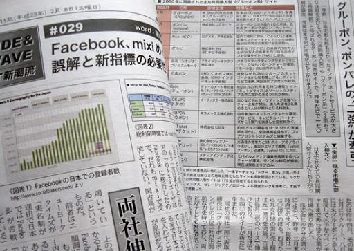 facebookは着々とユーザーを増やしているようです…