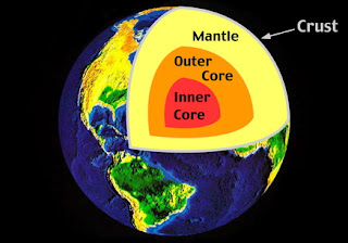 Inside Earth: The Layers Of The Earth