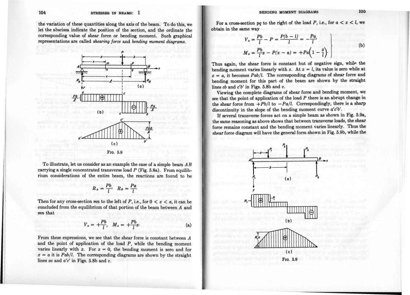 conclusion for shear force and bending