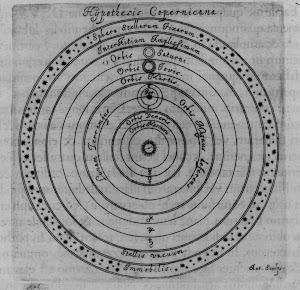Copernican Cosmology