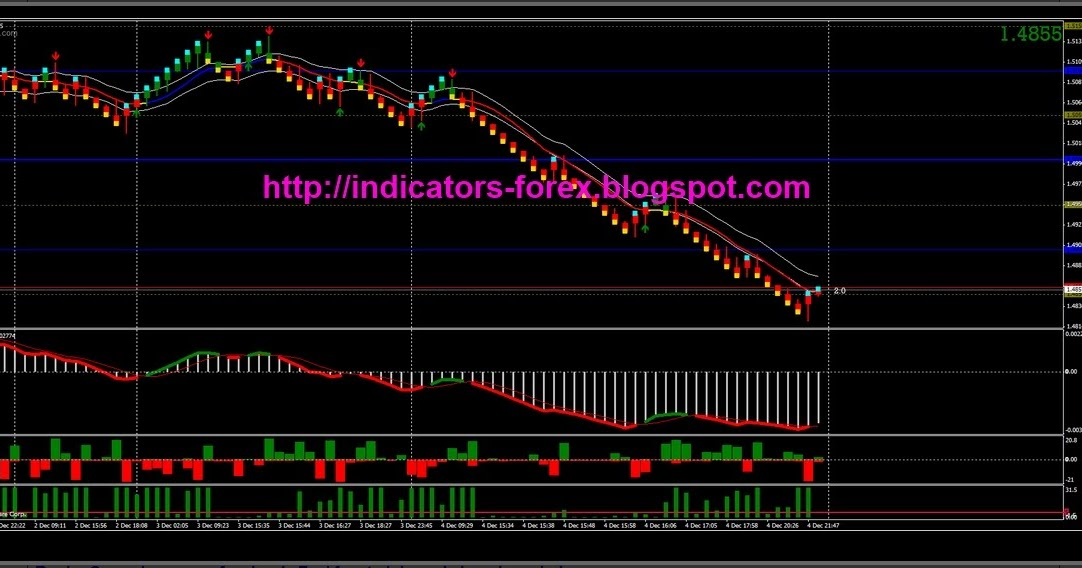 Vadcon style forex trading.pdf