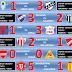 Sub 23 - Fecha 2 - Clausura - Resultados
