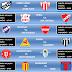 Sub 23 - Fecha 4 - Clausura