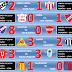Sub 23 - Fecha 4 - Clausura - Resultados