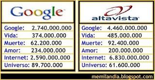 comparativa Google - Altavista