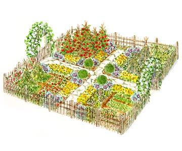 The rustic garden veggie or kitchen garden there 39 s a for Kitchen garden layout