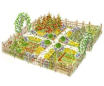 The rustic garden veggie or kitchen garden there 39 s a for Bhg garden plans