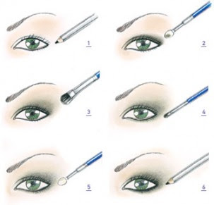 Brushes on If You Want Dramatic Eye Make Up  It S Best To Prime With Eye Make Up