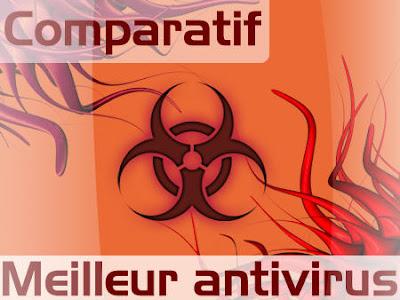 Anti-virus Gratuits