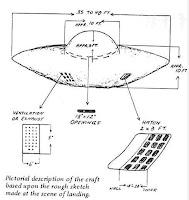 رسم مبدئي للطبق الطائر الذي شاهده ميكالاك مع بيان أبعاده ومواصفاته الشكلية