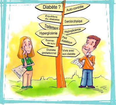 Qu'est-ce que le diabète?