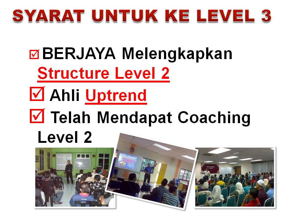 SYARAT KE LEVEL 3