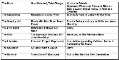 hero archetype examples