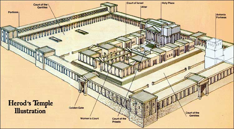 Israel & Judaism: Tips on the Temple-Building