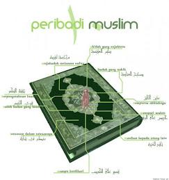 100% peribadi muslim