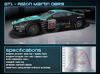 Aston Martin DB9 rFactor Enduracers Series