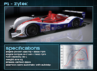 Enduracers rFactor Zytek P1 preview
