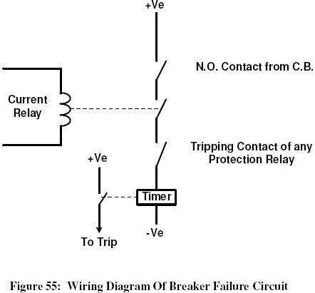 Circuit Breaker Tripped >> Breaker Failure