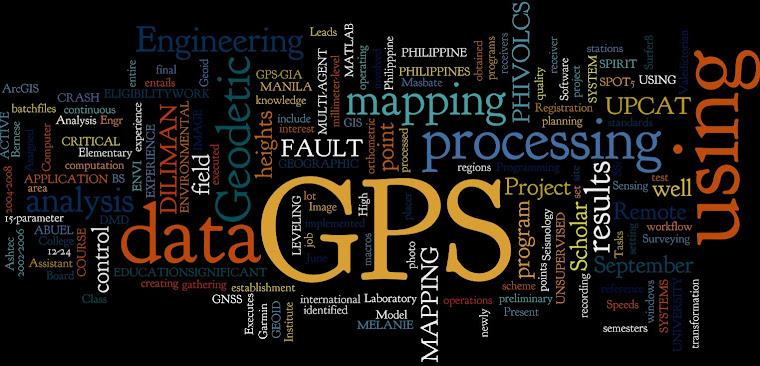 GIS GPS Geodesy Bookmark