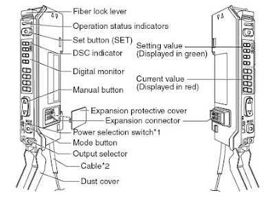 Keyence 3 Axis Laser Marker Manual