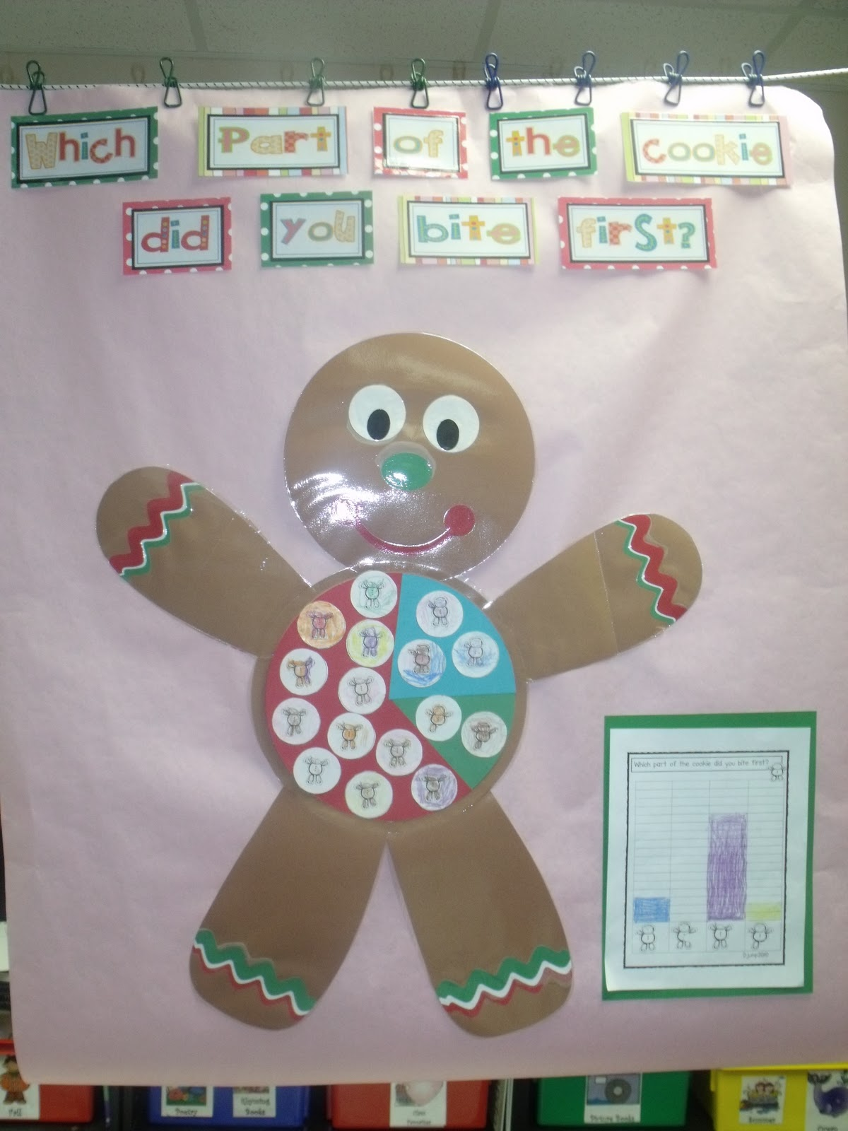 Gingerbread Man Mrs Jumps Class