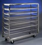 material handling equipments in bakeries  ,  material handling equipment