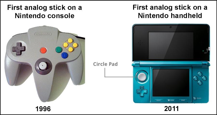 nintendo 3ds n64 games