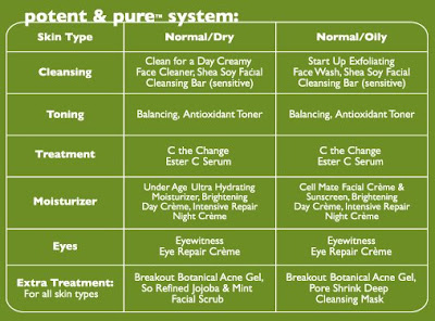potent+and+pure+chart Kiss My Face Giveaway