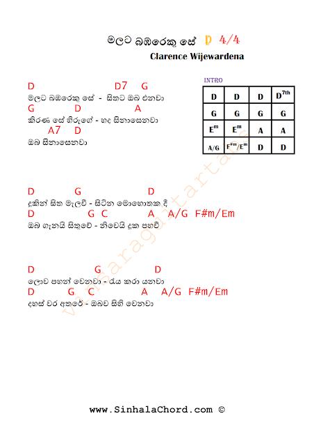 Malata Babareku Se - Clarence Wijewardena : Sinhala Guitar Chords:Sinhala Songs Chords:Guitar ...