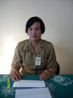C. Anjar Nawangsih, S.Pd.