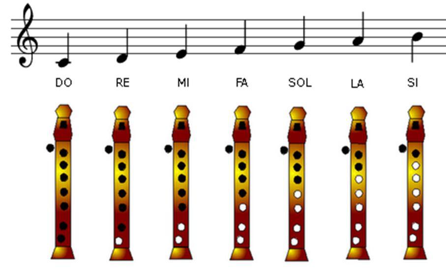 flauta dulce tocar: