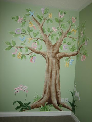 Magic On The Wall Murals For Children Alphabet Tree