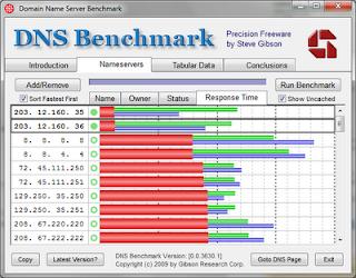 grc dns benchmark download