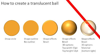 how to make background translucent in power point