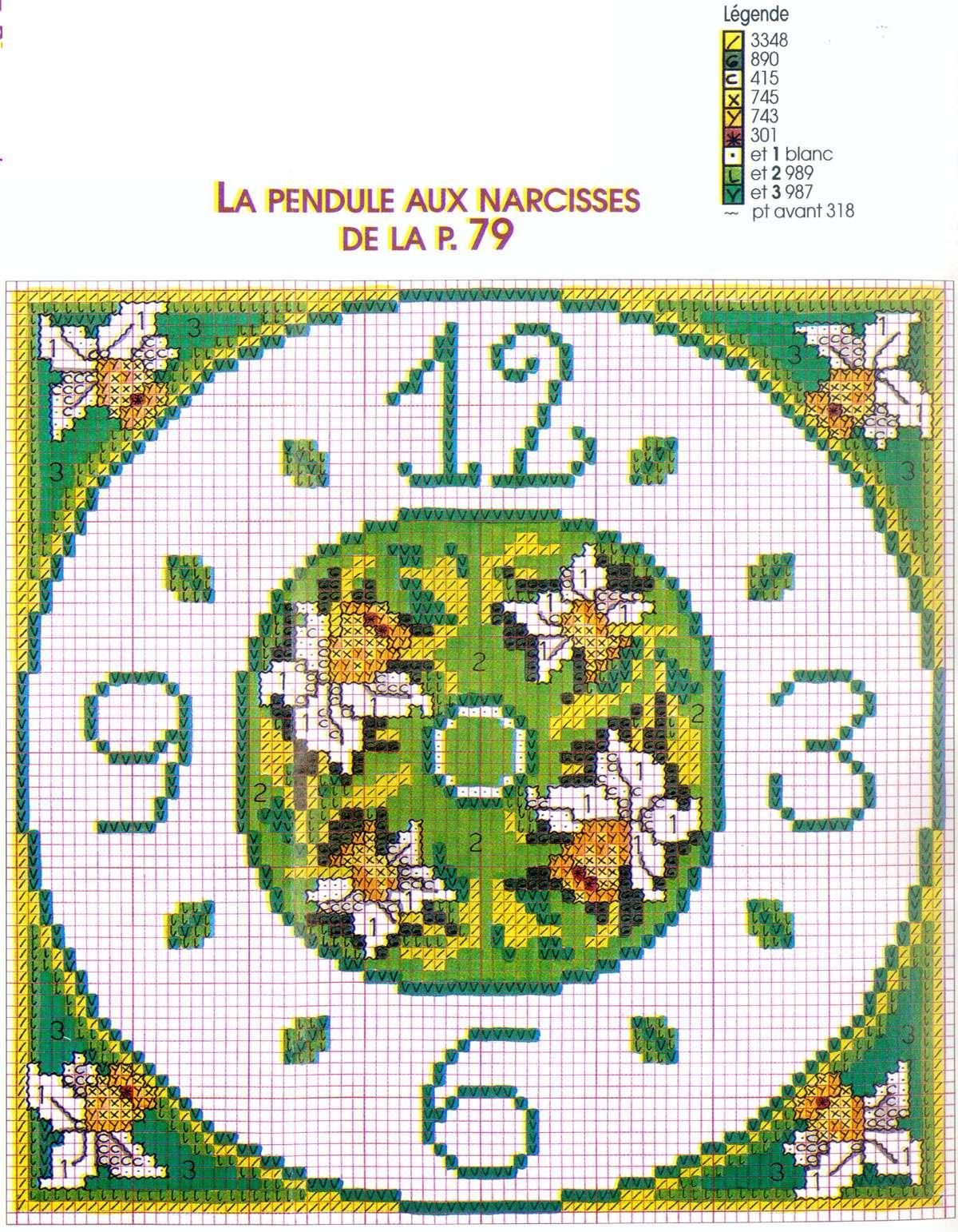 Схема вышивки крестиком для часов