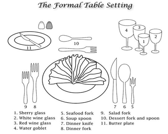 Top Table Setting Etiquette 540 x 433 · 31 kB · jpeg