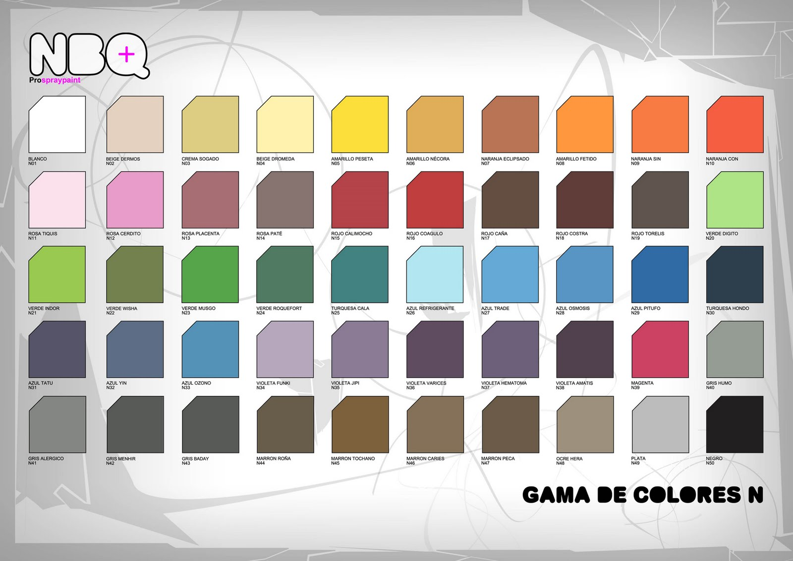 Pin pinturas montana carta de colores hawaii dermatology for Gama colores pintura