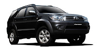 harga toyota fortuner indonesia