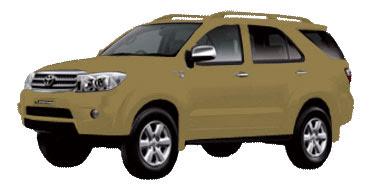 Harga Toyota