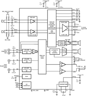 488429522059877742 likewise Electrical Wiring Diagram Besides Bat also 15   Gfci Breaker Wiring Diagram further Wiring Diagram For A 2000 Chevy Impala further Swimming Pool Electrical Wiring Diagram. on ground fault breaker wiring diagram