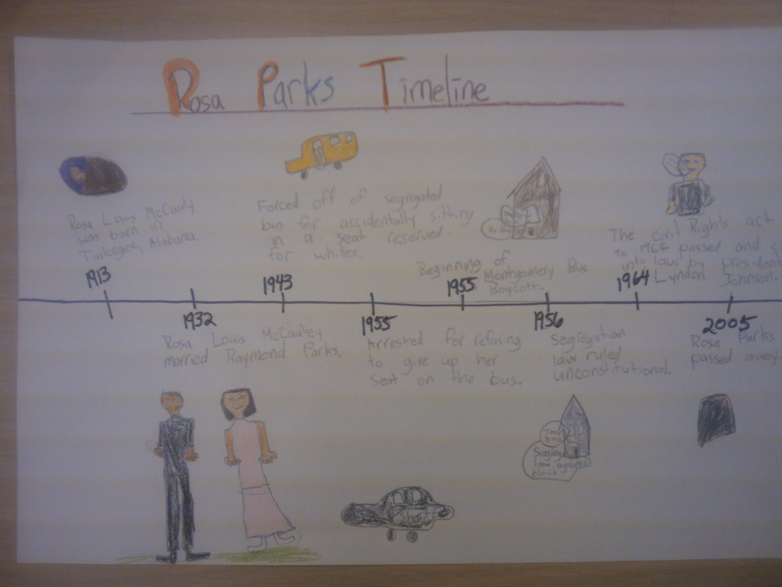 CB and the Sunshine Farm: Social Studies Timeline Project
