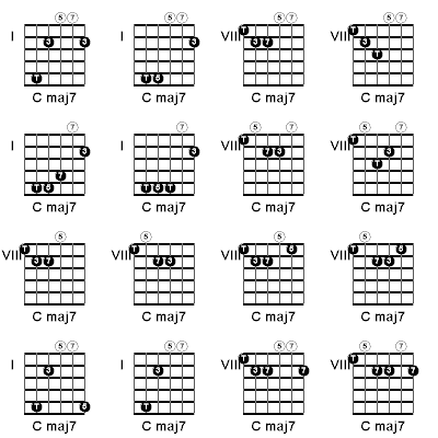 Banjo banjo tabs open g : Guitar : guitar chords in open g Guitar Chords plus Guitar Chords ...