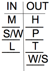 01012010 02012010 in this diagram l must be in so l is our answer malvernweather Images