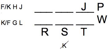 Lsat blog nyc lsat tutor logic games logical reasoning lsat blog interns lsat logic games explanations main diagram ccuart Images