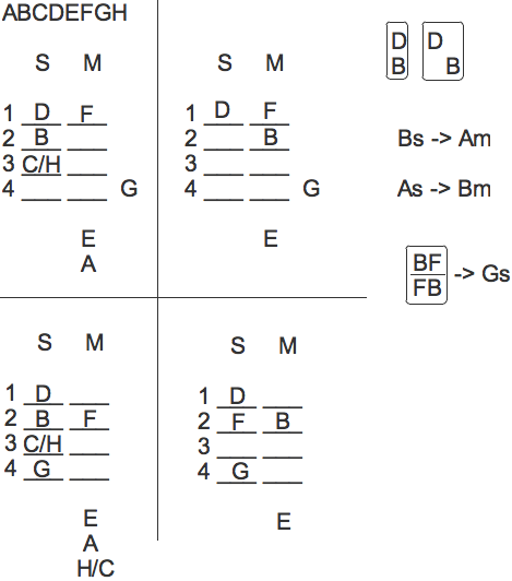 logic diagram  juanribon, wiring diagram