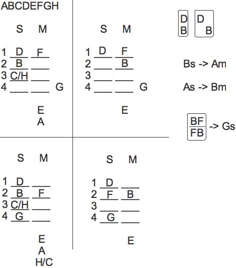 Free lsat logic games explanations advanced linear lsat blog free logic games explanations advanced linear final 4 main diagrams ccuart Images