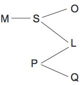 Lsat logic games practice diagram lsat logic games practice diagram 3 ccuart Images
