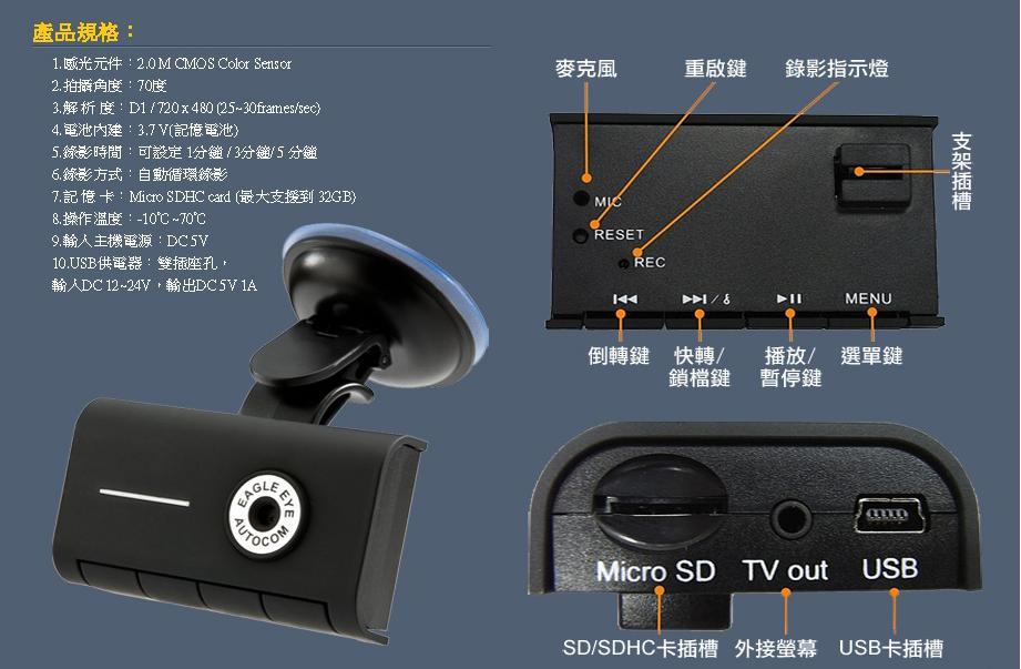 行車紀錄器比較|行車紀錄器價錢|行車紀錄器哪裡買