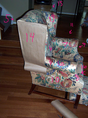 Hereu0027s A List Of The Pieces For My Wingback Chair Cover: