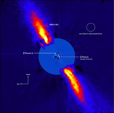 El entorno cercano de Beta Pictoris visto en el cercano infrarrojo